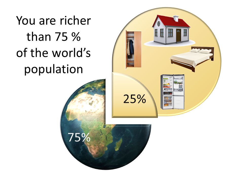 You are richer than 75 % of the worlds population