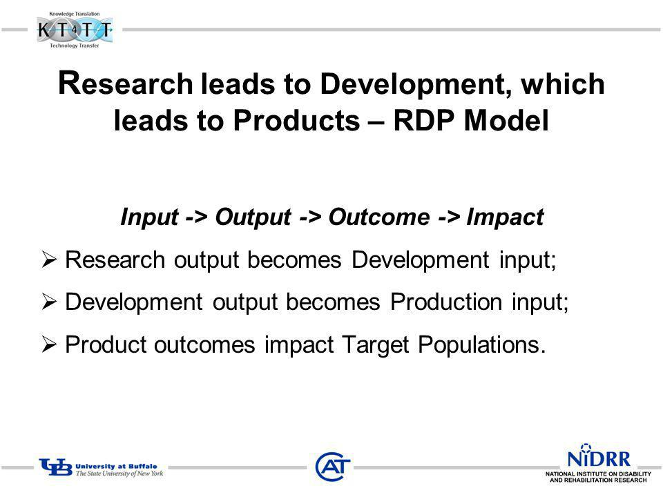 R esearch leads to Development, which leads to Products – RDP Model Input -> Output -> Outcome -> Impact Research output becomes Development input; De