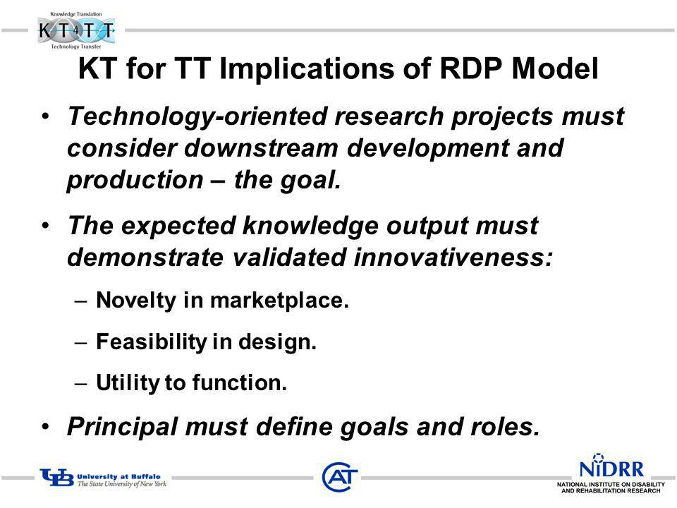 KT for TT Implications of RDP Model Technology-oriented research projects must consider downstream development and production – the goal. The expected