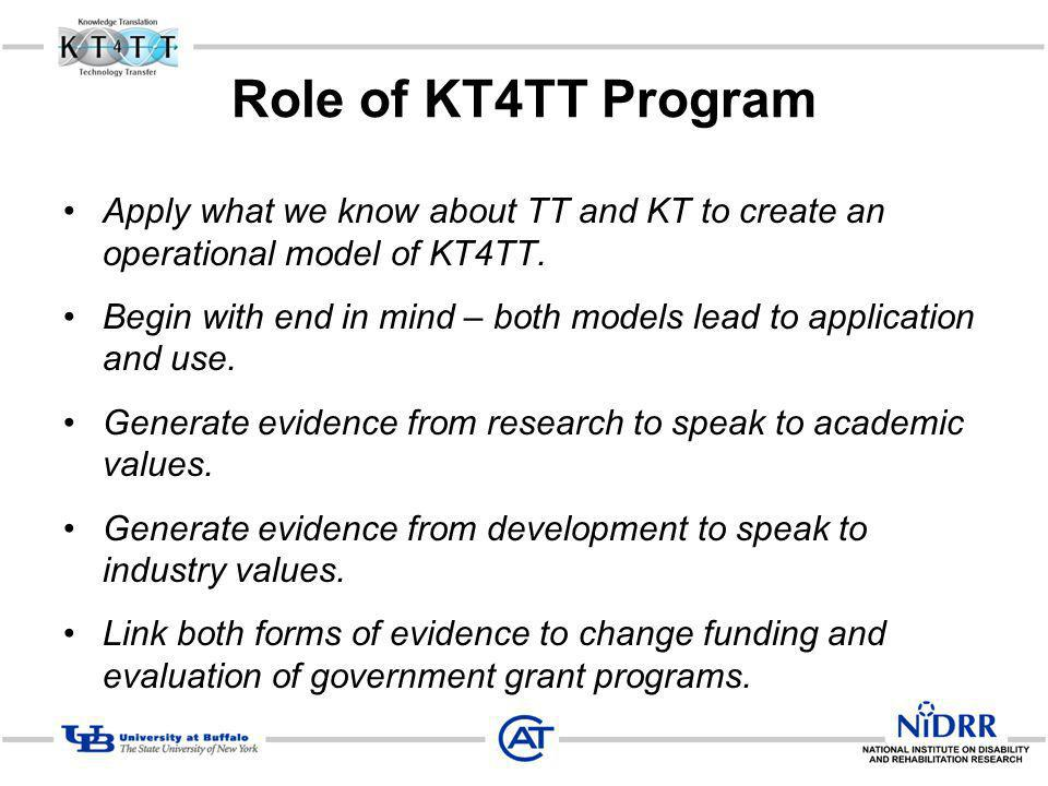 Role of KT4TT Program Apply what we know about TT and KT to create an operational model of KT4TT. Begin with end in mind – both models lead to applica
