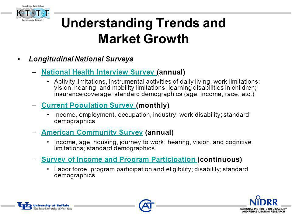 Understanding Trends and Market Growth Longitudinal National Surveys –National Health Interview Survey (annual)National Health Interview Survey Activity limitations, instrumental activities of daily living, work limitations; vision, hearing, and mobility limitations; learning disabilities in children; insurance coverage; standard demographics (age, income, race, etc.) –Current Population Survey (monthly)Current Population Survey Income, employment, occupation, industry; work disability; standard demographics –American Community Survey (annual)American Community Survey Income, age, housing, journey to work; hearing, vision, and cognitive limitations; standard demographics –Survey of Income and Program Participation (continuous)Survey of Income and Program Participation Labor force, program participation and eligibility; disability; standard demographics