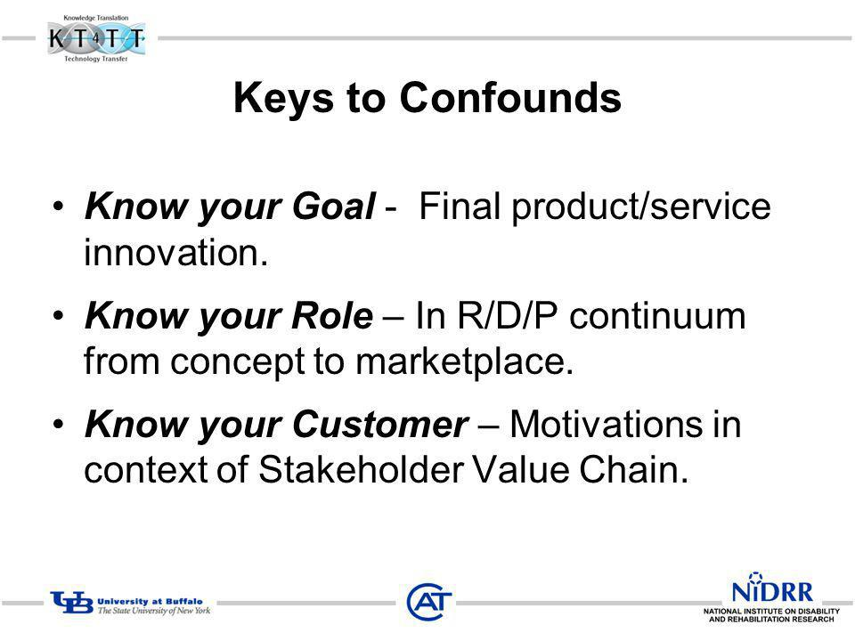 Keys to Confounds Know your Goal - Final product/service innovation. Know your Role – In R/D/P continuum from concept to marketplace. Know your Custom