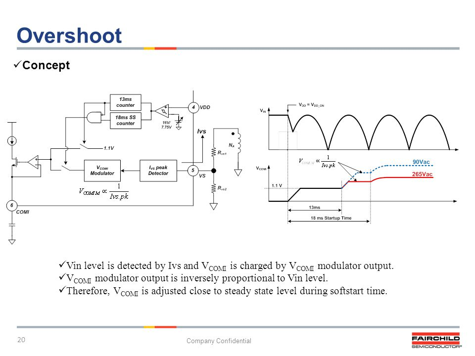 20 Company Confidential Overshoot Vin level is detected by Ivs and V COMI is charged by V COMI modulator output. V COMI modulator output is inversely