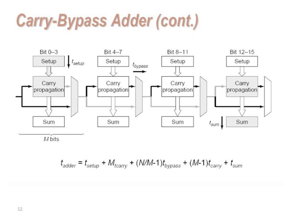 12 Carry-Bypass Adder (cont.)