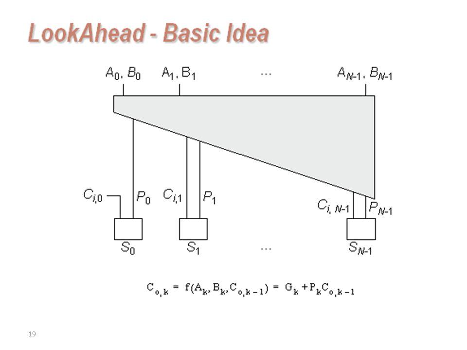 19 LookAhead - Basic Idea