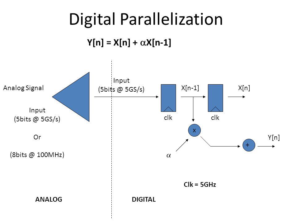 Digital Parallelization Y[n] = X[n] + X[n-1] Input (5bits @ 5GS/s) clk X[n]X[n-1] Y[n] + x Clk = 5GHz Analog Signal Input (5bits @ 5GS/s) Or (8bits @