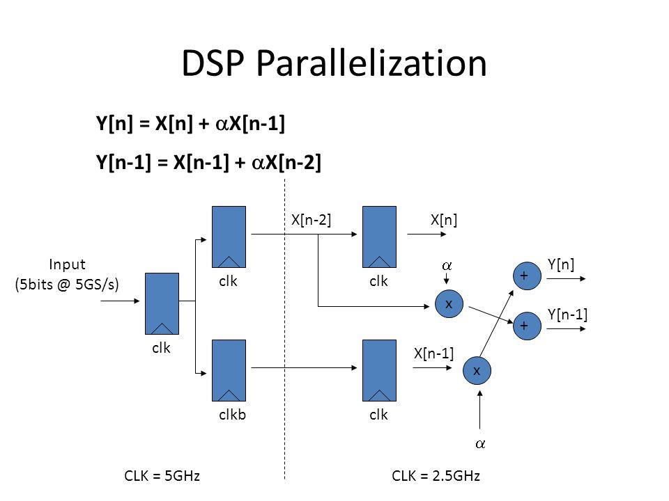 DSP Parallelization Y[n] = X[n] + X[n-1] Input (5bits @ 5GS/s) clk X[n]X[n-2] + x Y[n-1] = X[n-1] + X[n-2] clk clkb CLK = 5GHz clk X[n-1] Y[n] Y[n-1]