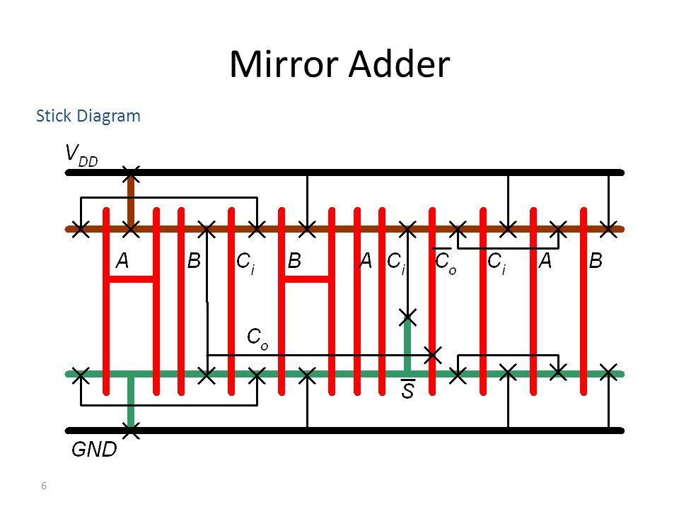 6 Mirror Adder Stick Diagram