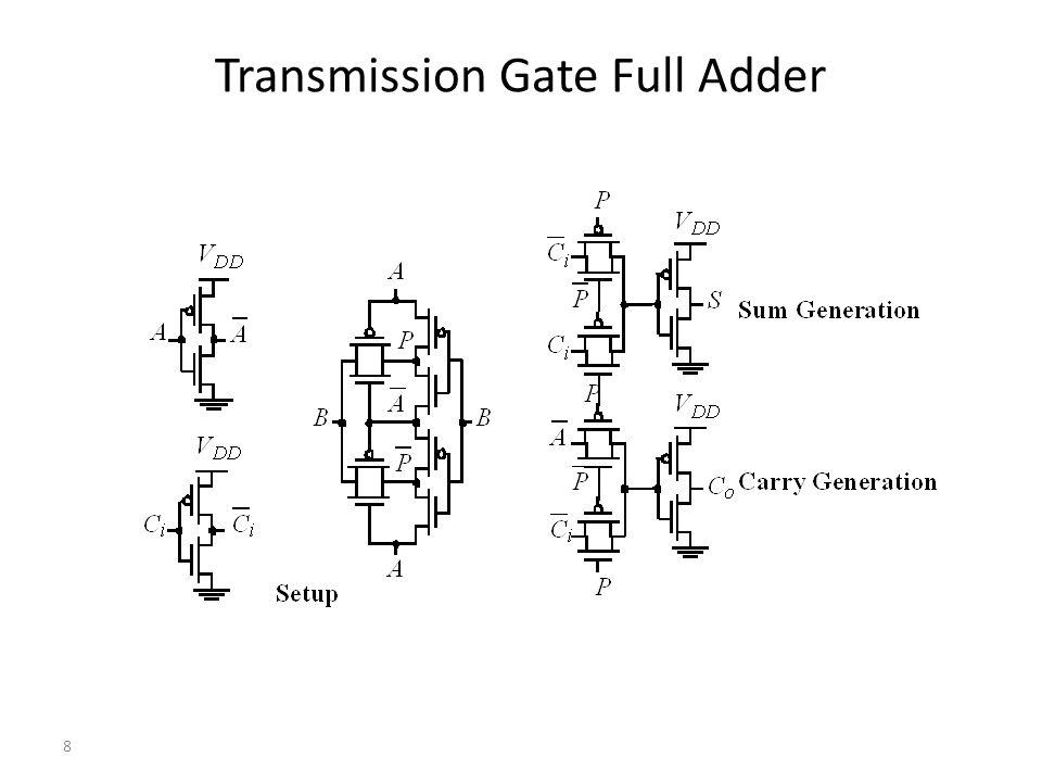 8 Transmission Gate Full Adder