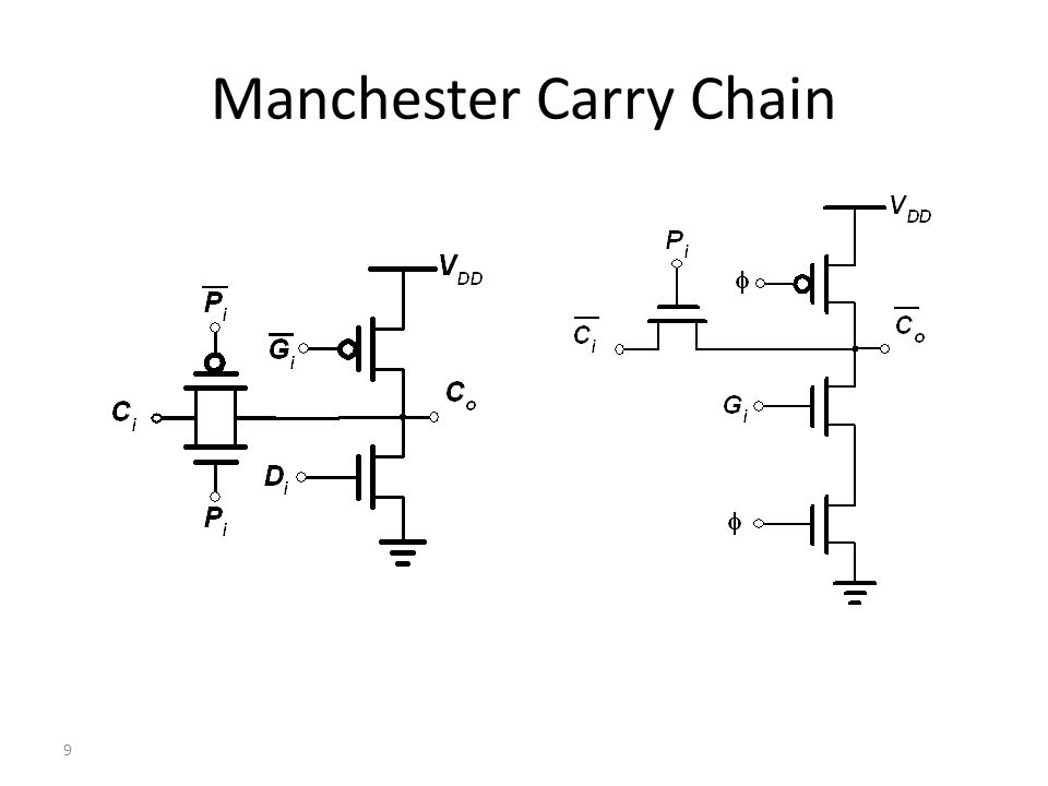9 Manchester Carry Chain