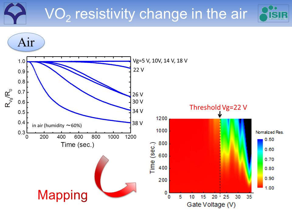 VO 2 resistivity change in the air Air