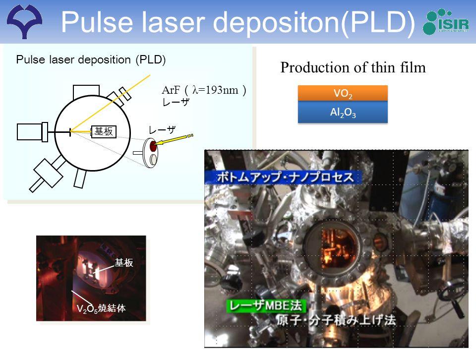 Pulse laser deposition (PLD) ArF λ=193nm Al 2 O 3 VO 2 Production of thin film V 2 O 5 Pulse laser depositon(PLD)