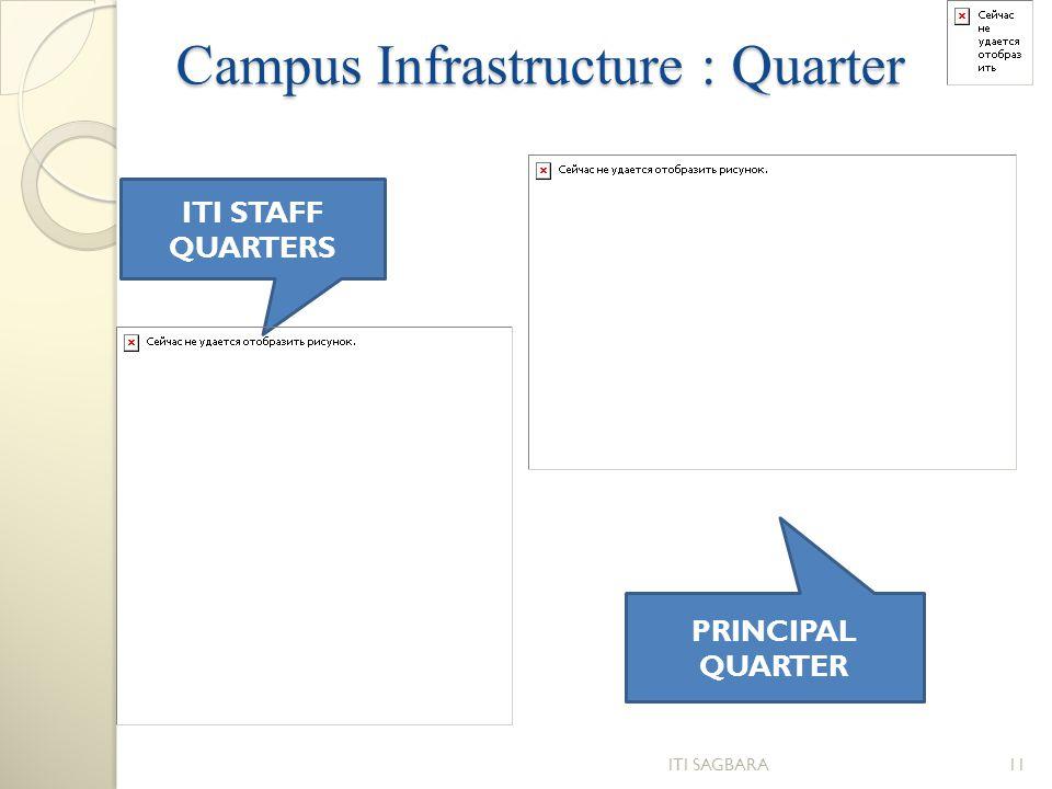 Campus Infrastructure : Parking ITI SAGBARA 12