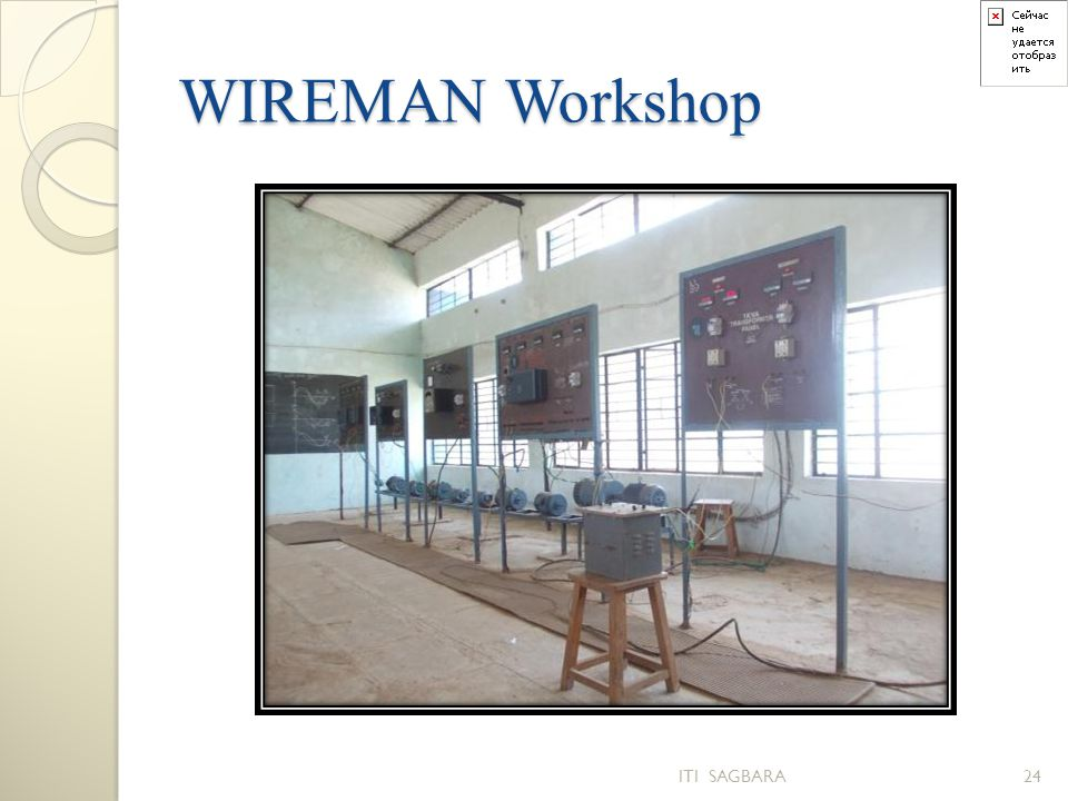 WIREMAN Workshop ITI SAGBARA24
