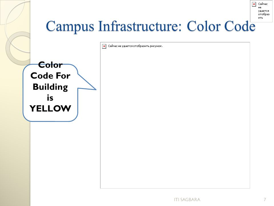 Campus Infrastructure: Color Code ITI SAGBARA7 Color Code For Building is YELLOW