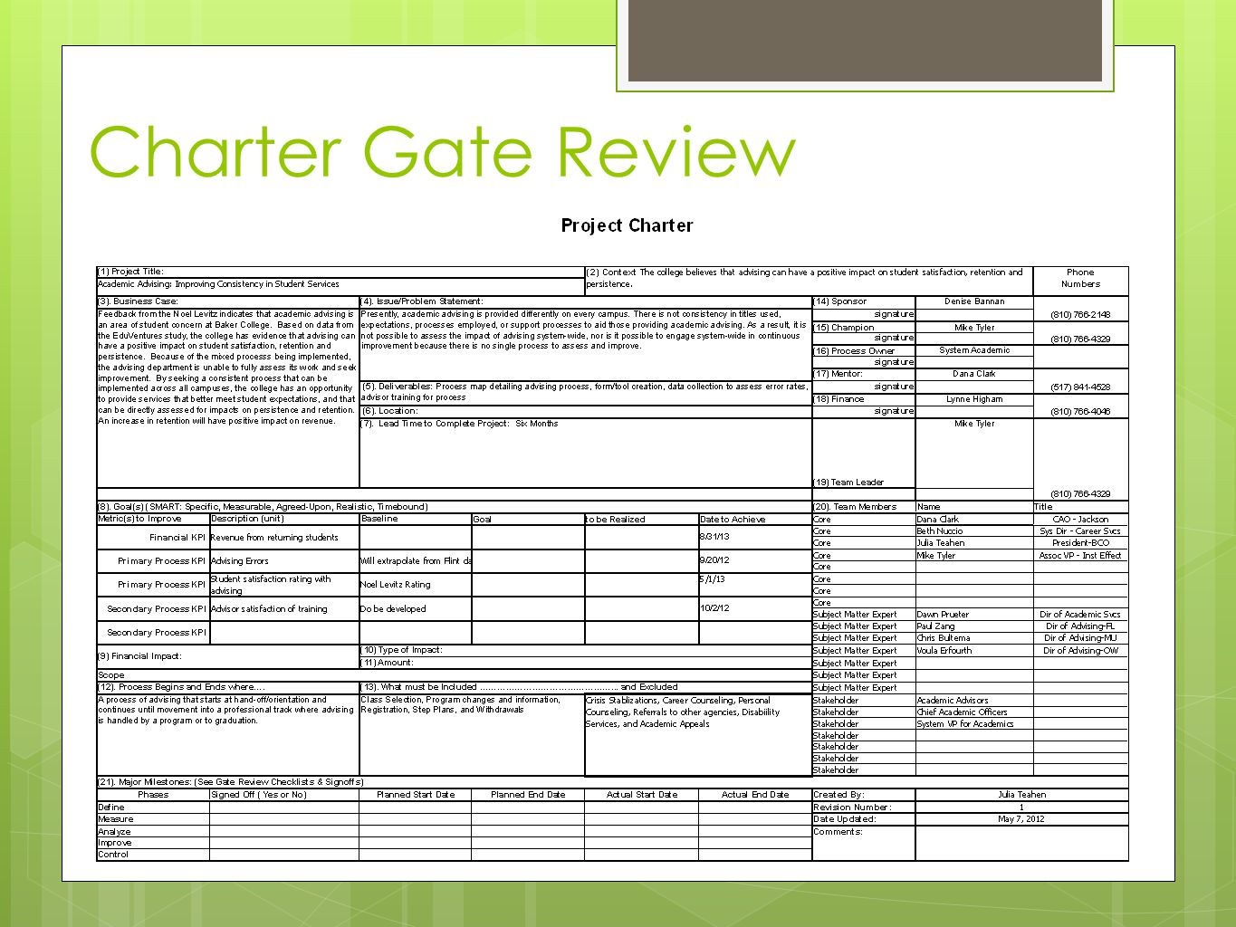 Charter Gate Review