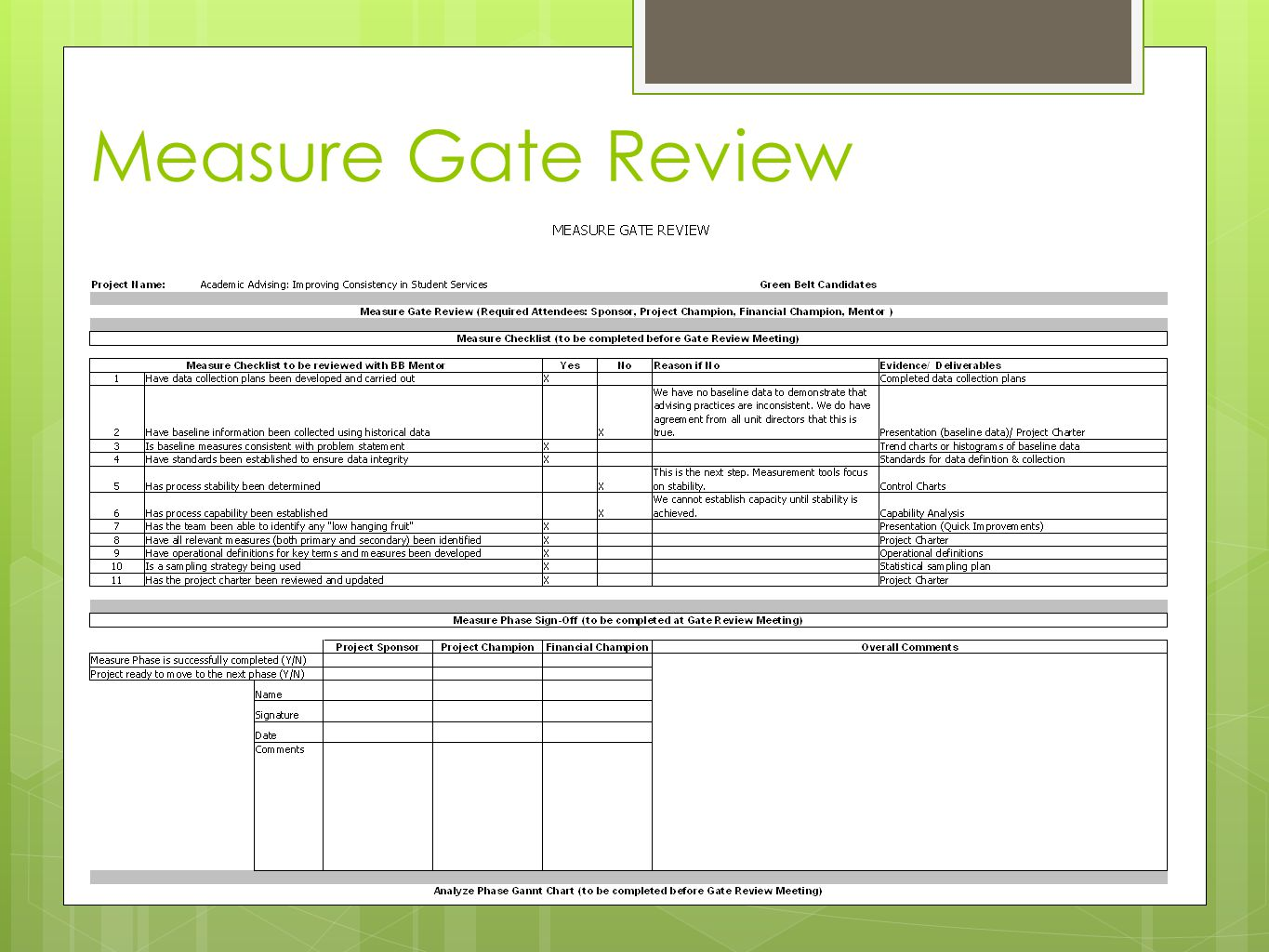 Measure Gate Review