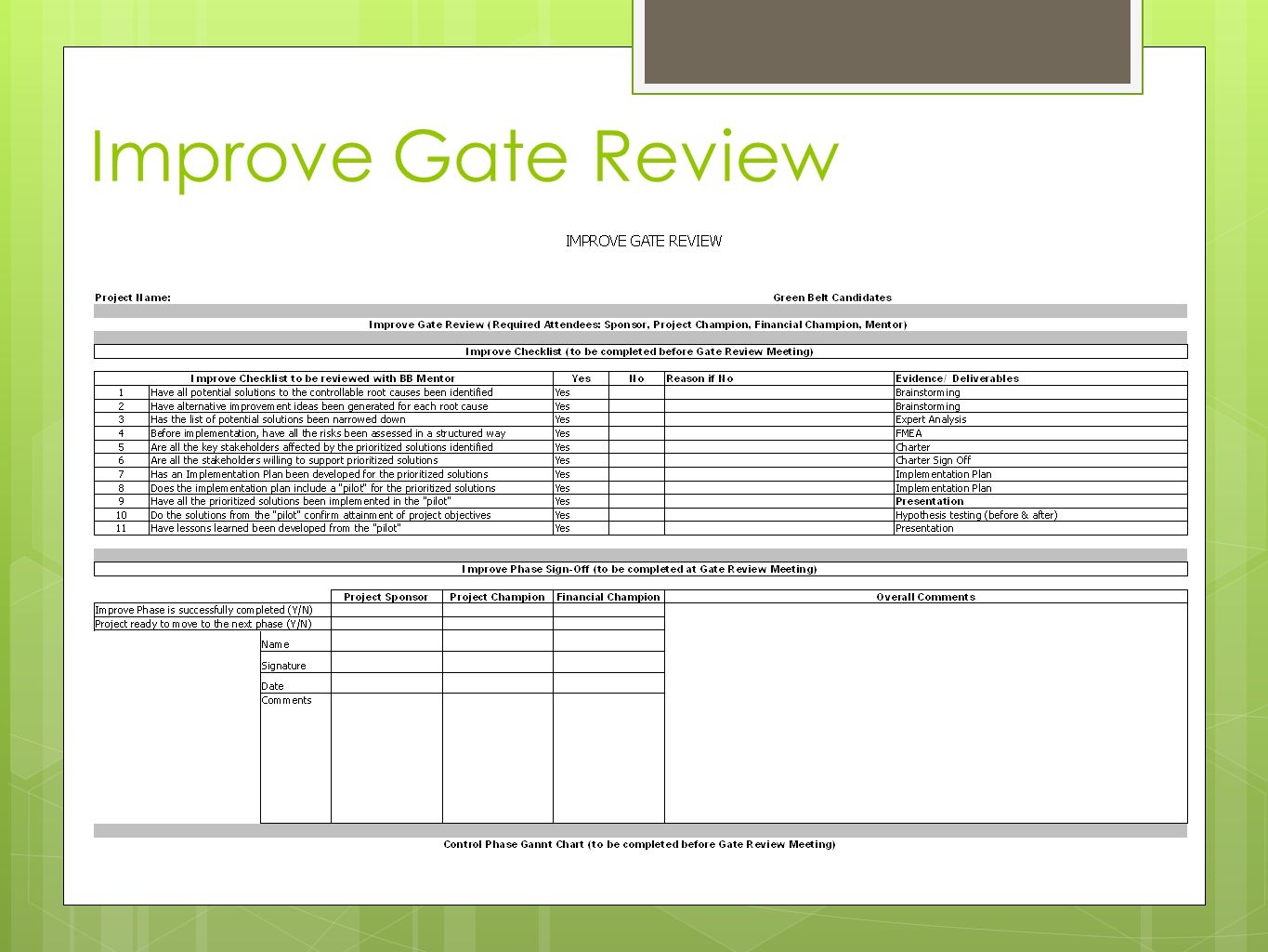 Improve Gate Review