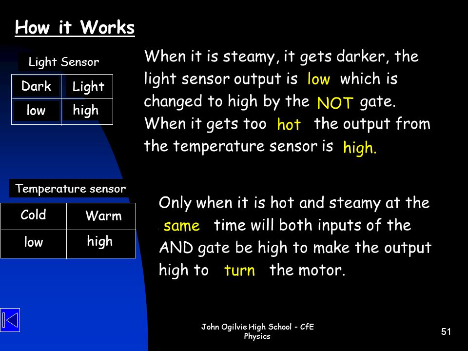 John Ogilvie High School - CfE Physics 51 When it is steamy, it gets darker, the light sensor output is l _ _ which is changed to high by the N _ _ ga