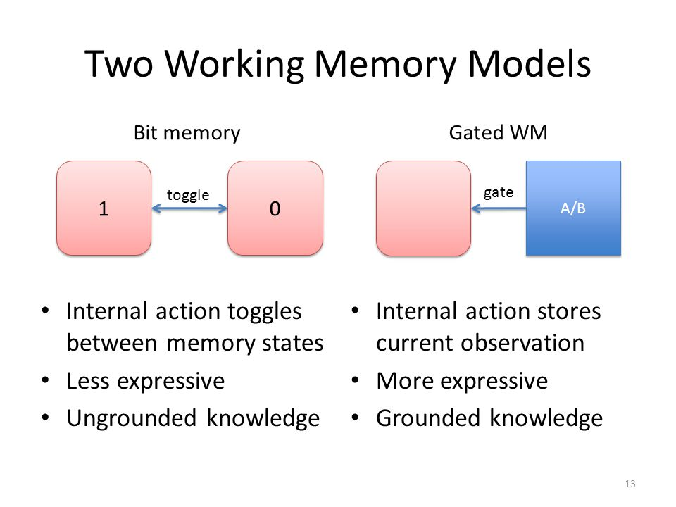 Two Working Memory Models Internal action toggles between memory states Less expressive Ungrounded knowledge Internal action stores current observatio