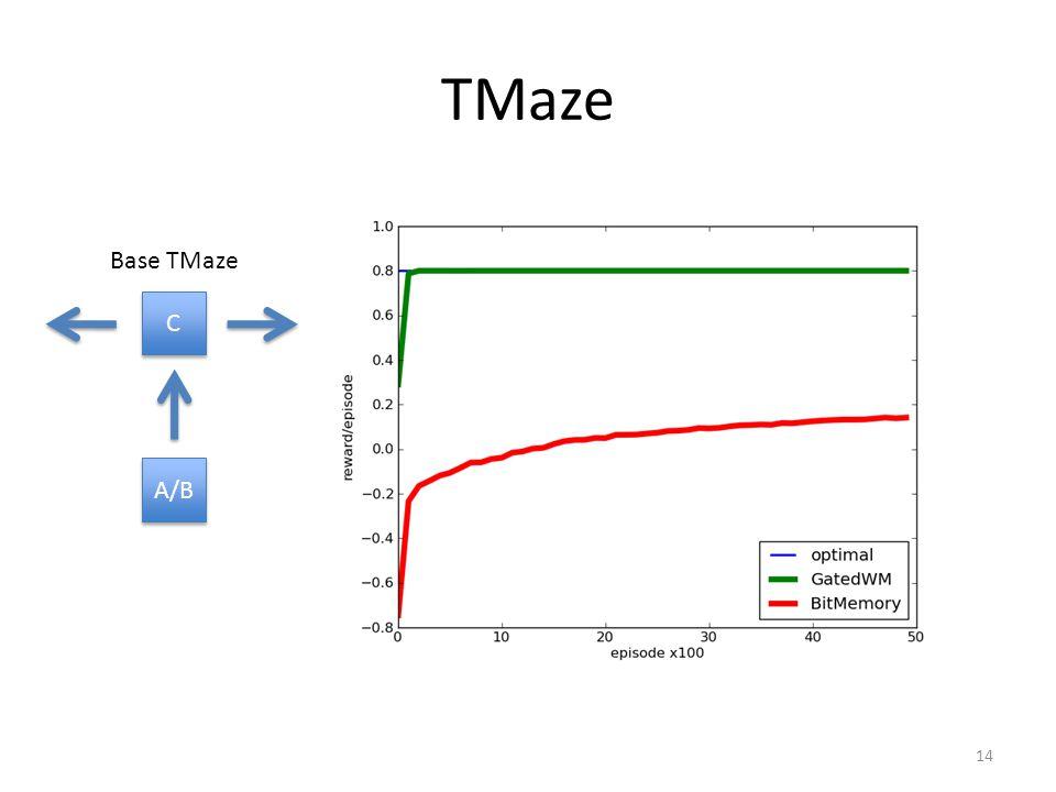 TMaze 14 A/B C C Base TMaze
