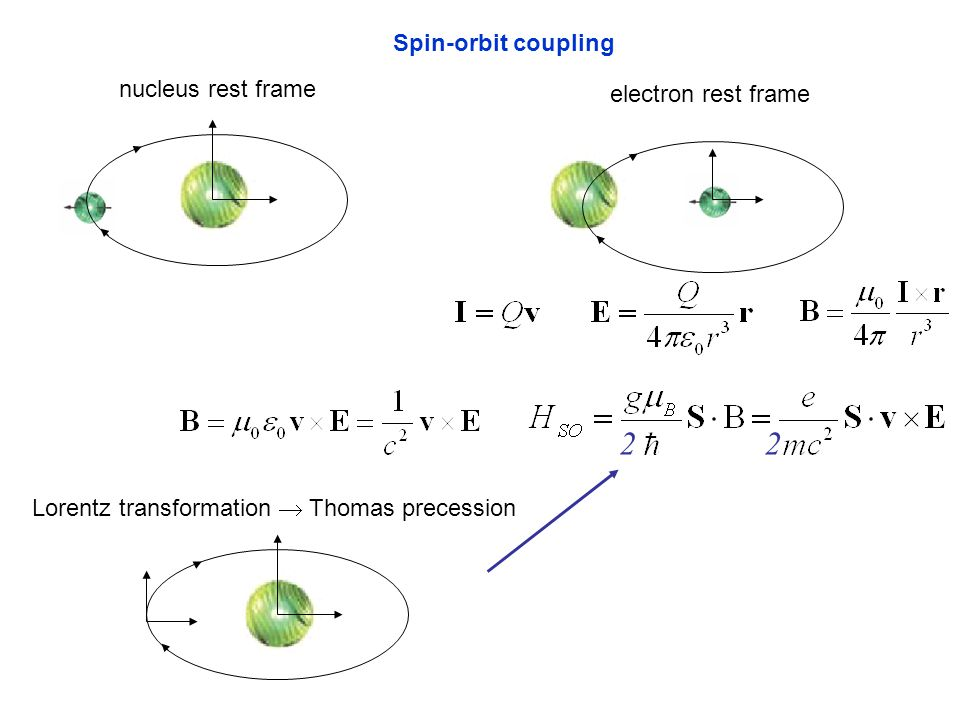 Spin-orbit coupling nucleus rest frame electron rest frame Lorentz transformation Thomas precession 22