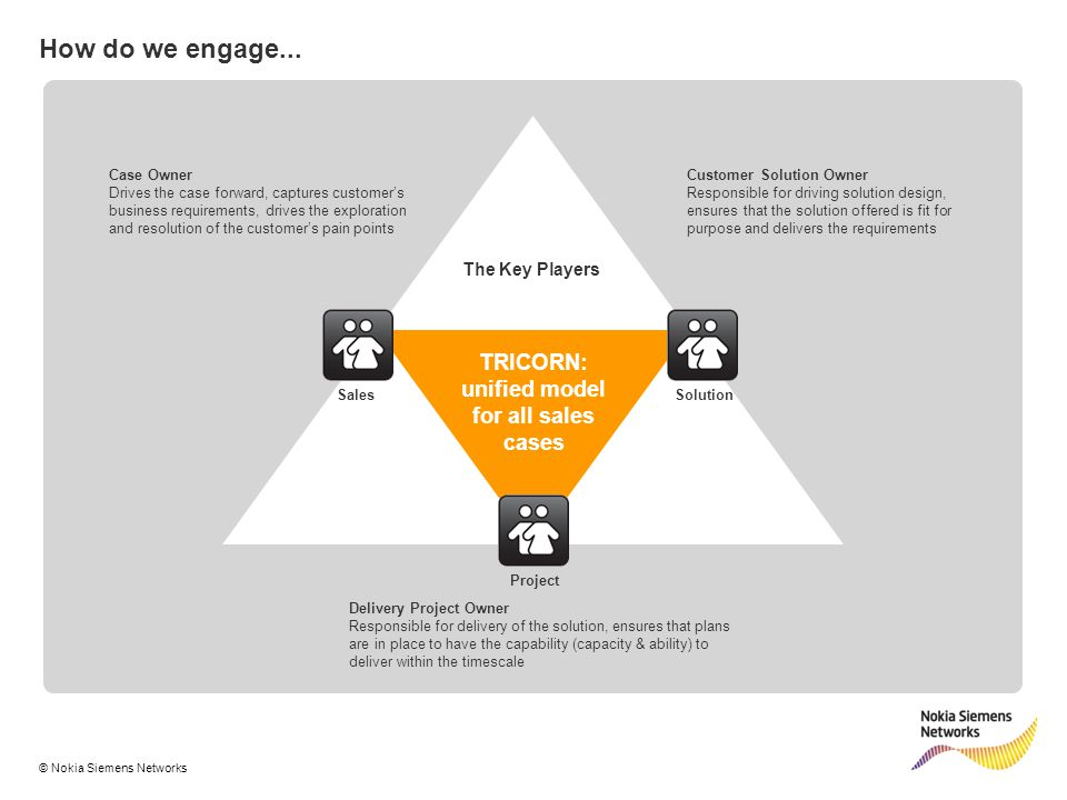 © Nokia Siemens Networks How do we engage...