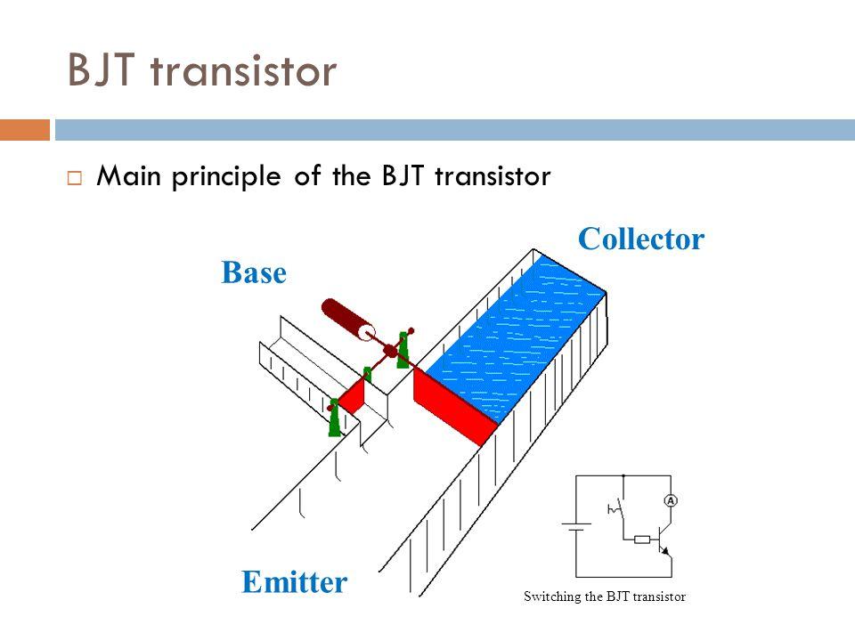 BJT transistor Main principle of the BJT transistor Base Collector Emitter Switching the BJT transistor