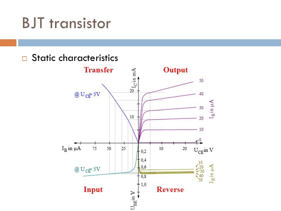 BJT transistor Static characteristics OutputTransfer InputReverse