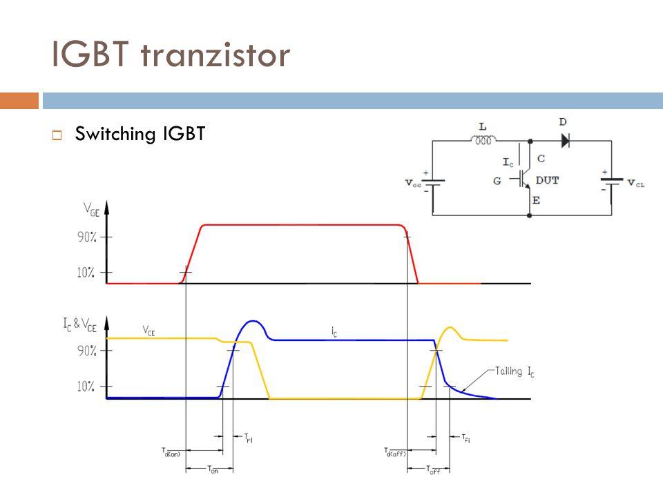 IGBT tranzistor Switching IGBT