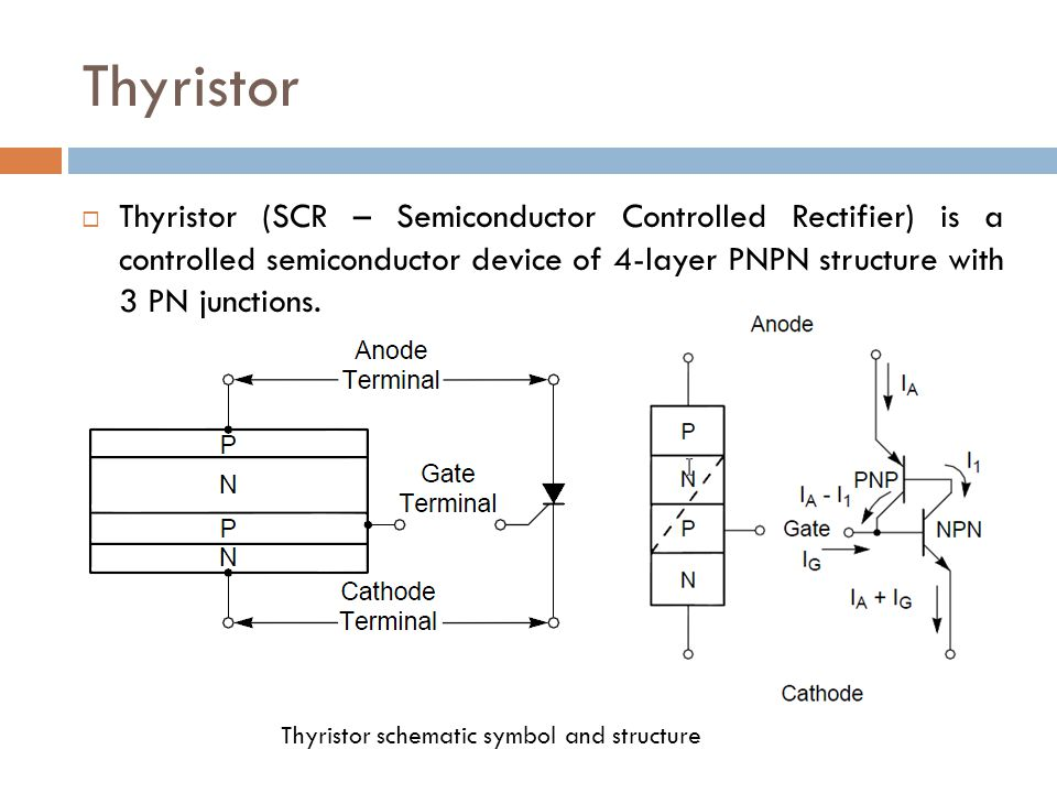 Thyristor Thyristor (SCR – Semiconductor Controlled Rectifier) is a controlled semiconductor device of 4-layer PNPN structure with 3 PN junctions. Thy
