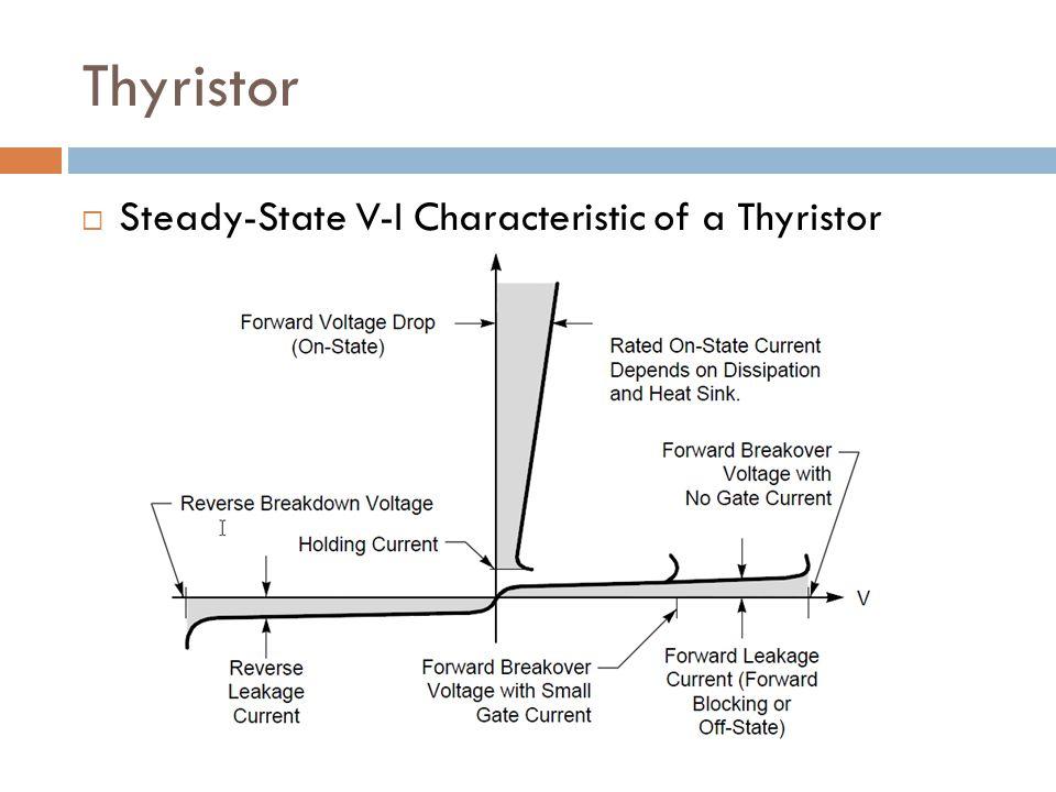Thyristor Steady-State V-I Characteristic of a Thyristor