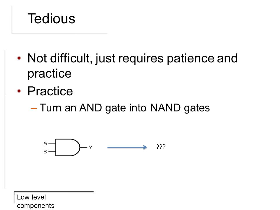 Low level components Tedious Not difficult, just requires patience and practice Practice –Turn an AND gate into NAND gates ???