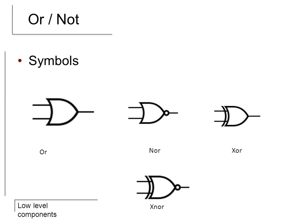 Low level components Or / Not Symbols Or NorXor Xnor