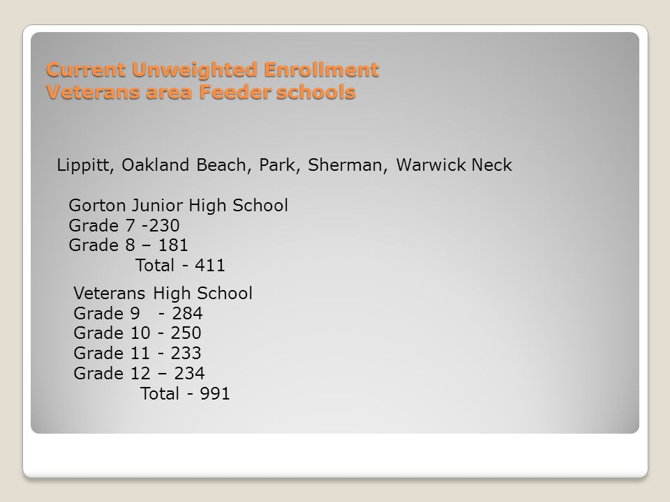 Current Unweighted Enrollment Veterans area Feeder schools Lippitt, Oakland Beach, Park, Sherman, Warwick Neck Gorton Junior High School Grade 7 -230