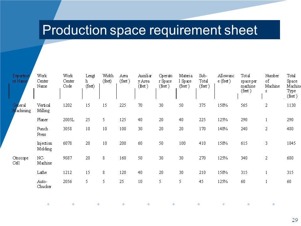29 Production space requirement sheet