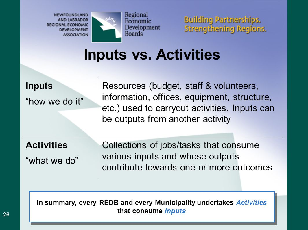 Inputs vs. Activities Inputs how we do it Resources (budget, staff & volunteers, information, offices, equipment, structure, etc.) used to carryout ac