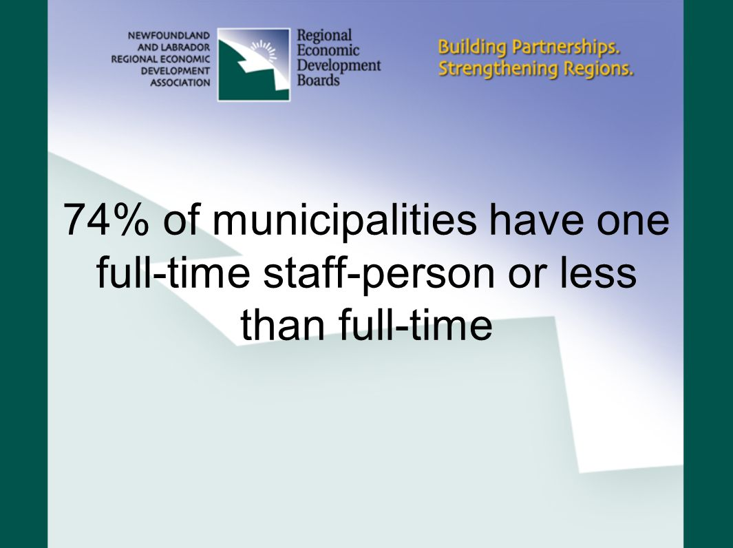 2011 MNL Census of Municipalities 11.7% of small municipalities (fewer than 1000 residents) have economic development committees 27.9% of medium municipalities (between 1000 and 4000 residents) have economic development committees 88.2% of urban municipalities (more than 4000 residents) have economic development committees