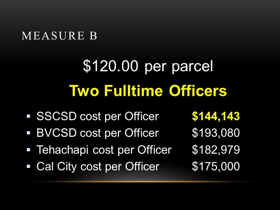 MEASURE B $120.00 per parcel Two Fulltime Officers SSCSD cost per Officer$144,143 BVCSD cost per Officer$193,080 Tehachapi cost per Officer $182,979 Cal City cost per Officer$175,000