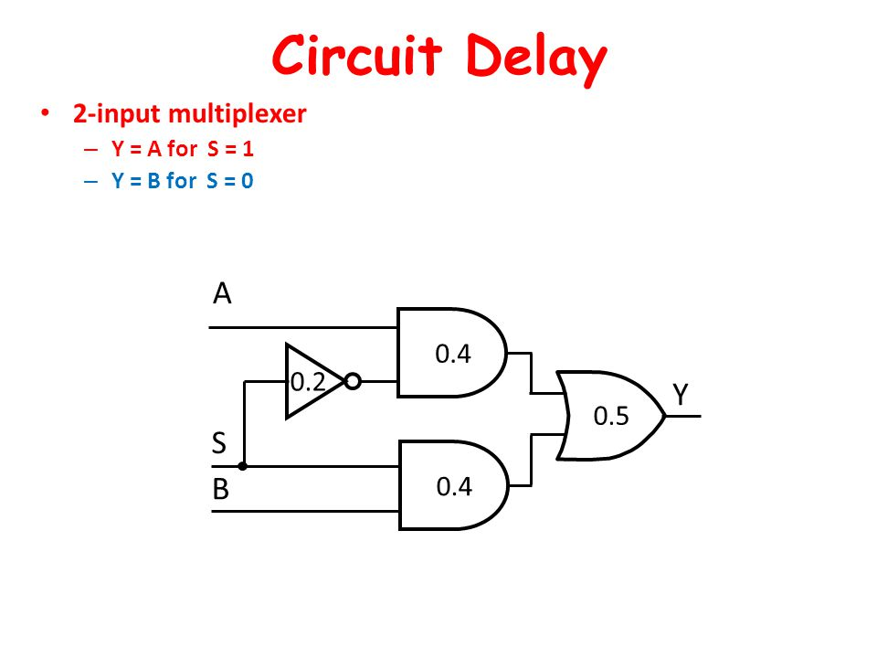 A 0.4 0.5 0.4 S B Y 0.2 Circuit Delay 2-input multiplexer – Y = A for S = 1 – Y = B for S = 0