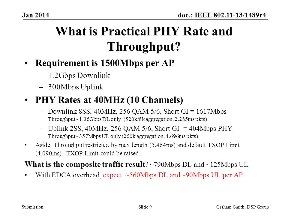 doc.: IEEE 802.11-13/1489r4 Submission Requirement is 1500Mbps per AP –1.2Gbps Downlink –300Mbps Uplink PHY Rates at 40MHz (10 Channels) –Downlink 8SS
