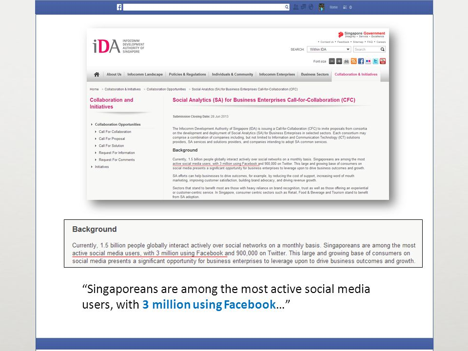Singaporeans are among the most active social media users, with 3 million using Facebook…