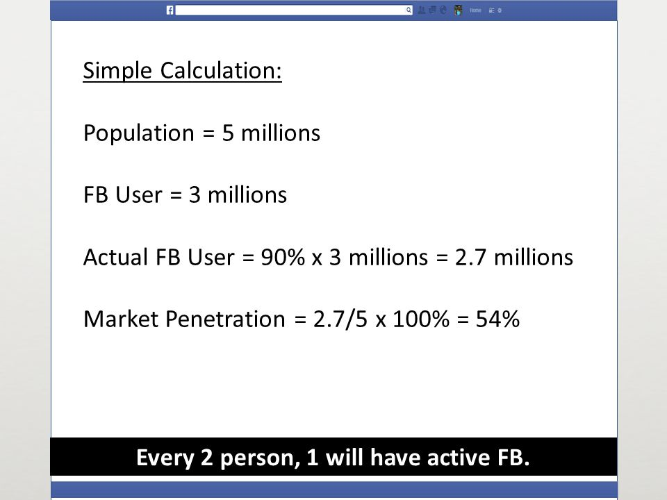 Simple Calculation: Population = 5 millions FB User = 3 millions Actual FB User = 90% x 3 millions = 2.7 millions Market Penetration = 2.7/5 x 100% = 54% Every 2 person, 1 will have active FB.