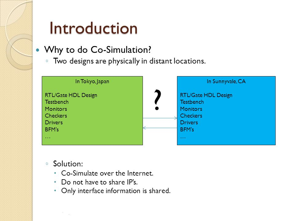 Introduction Why to do Co-Simulation? Two designs are physically in distant locations. ? Solution: Co-Simulate over the Internet. Do not have to share