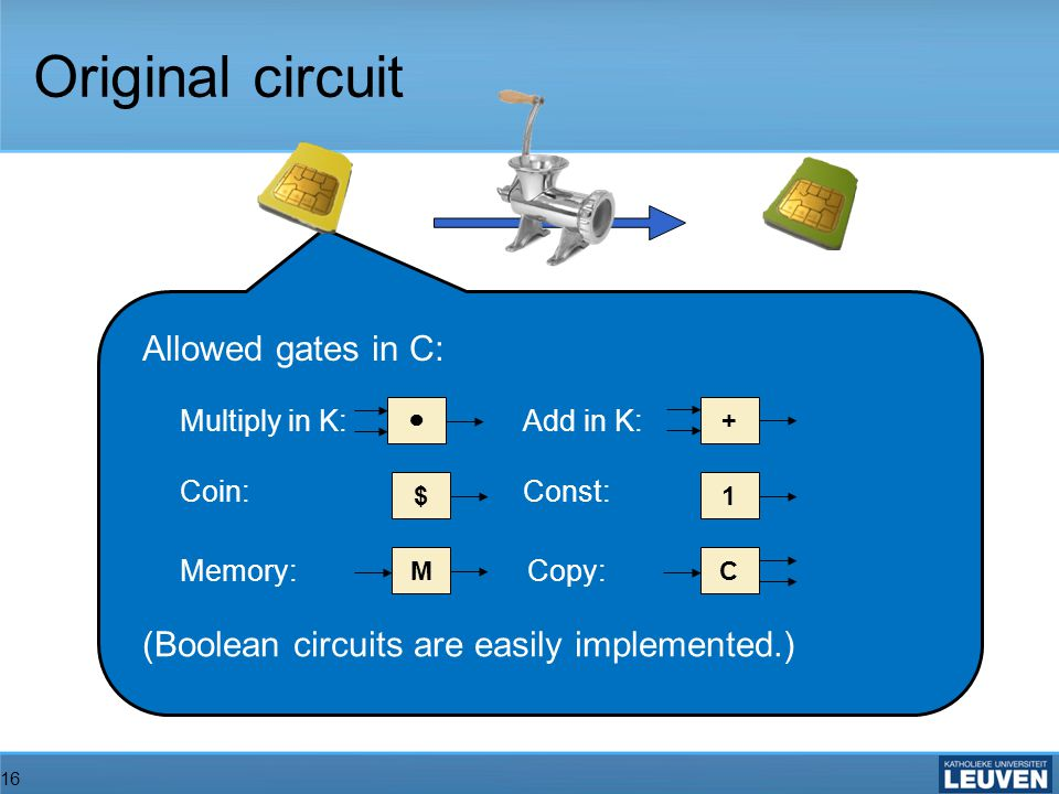 16 Allowed gates in C: + $ MC 1 Multiply in K: Add in K: Coin:Const: Copy:Memory: (Boolean circuits are easily implemented.) Original circuit