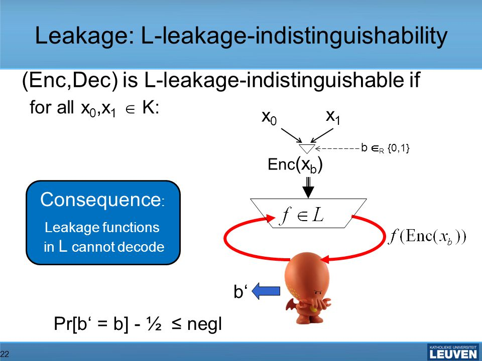 22 b R {0,1} x0x0 Pr[b = b] - ½ negl for all x 0,x 1 K: (Enc,Dec) is L-leakage-indistinguishable if b Leakage: L-leakage-indistinguishability Consequence : Leakage functions in L cannot decode Enc (x b ) x1x1