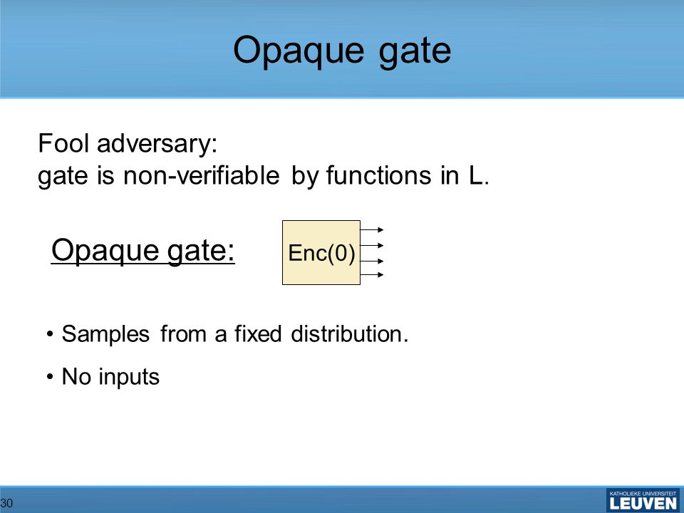 30 Fool adversary: gate is non-verifiable by functions in L.