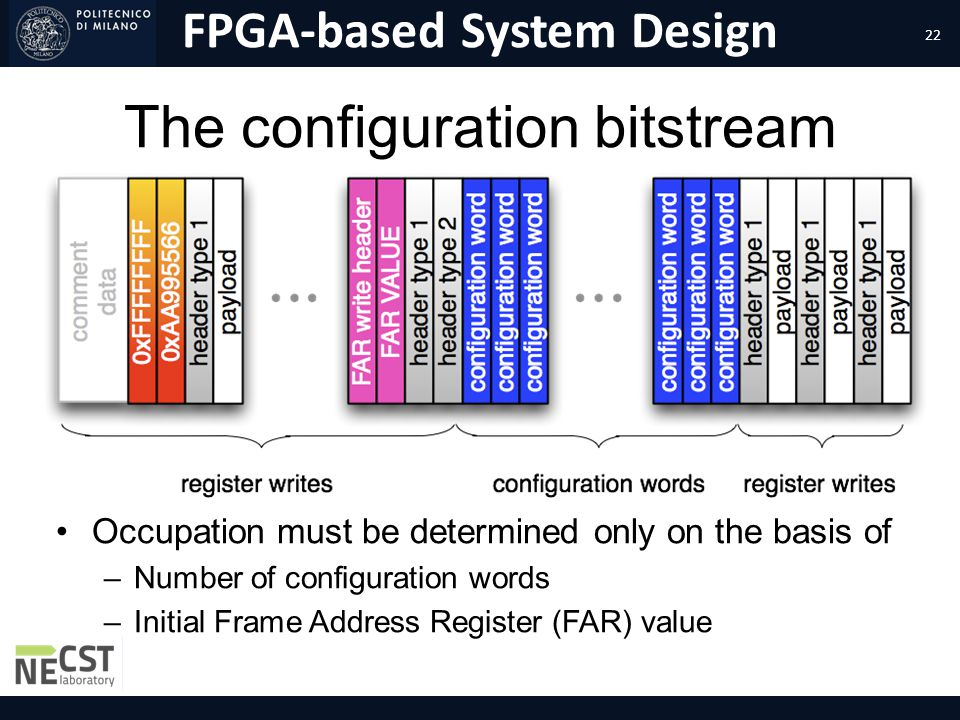 FPGA-based System Design The configuration bitstream Occupation must be determined only on the basis of –Number of configuration words –Initial Frame