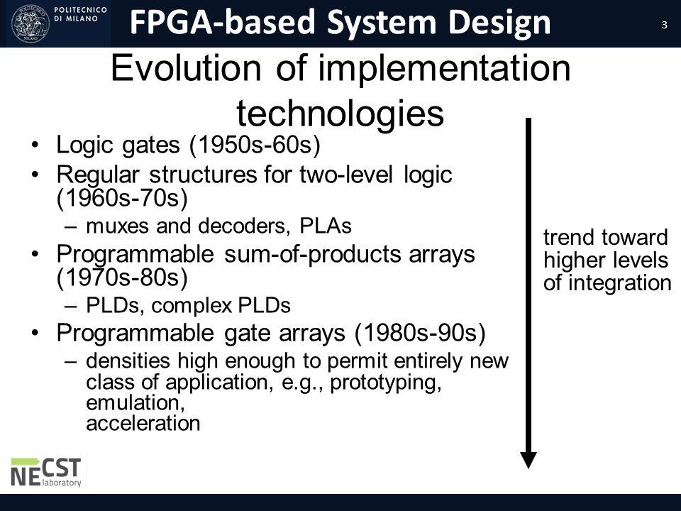 FPGA-based System Design trend toward higher levels of integration Evolution of implementation technologies Logic gates (1950s-60s) Regular structures