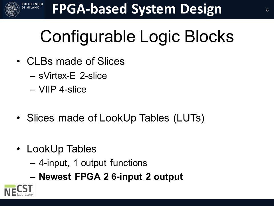 FPGA-based System Design Configurable Logic Blocks CLBs made of Slices –sVirtex-E 2-slice –VIIP 4-slice Slices made of LookUp Tables (LUTs) LookUp Tables –4-input, 1 output functions –Newest FPGA 2 6-input 2 output 8